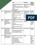 SISTEMAS DE TIEMPOS PREDETERMINADOS.docx