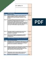 Primary Module 7 Draft Jan 17