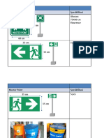 Muster Point Safety Sign