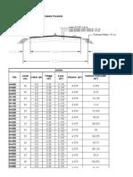 Volume Lpa,Lpb,n Surface Rthcg