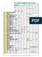 Phonic Chart Mini Version