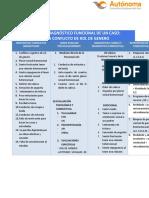Analisis-funcional Caso 3 Jessica Control-metodologico
