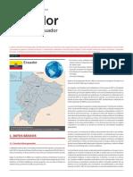 Ecuador Ficha Pais