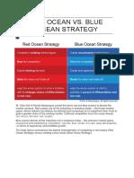 Alat-Alat Strategi Lautan Biru