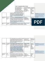 one week program - evidence standard 2 5 1