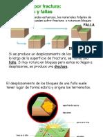 fallas-091015130730-phpapp01 (1)