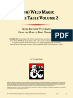 (Fun) Wild Magic Surge Table Vol 2 (10164092)