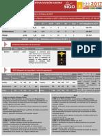 Reporte Gestión Preventiva DAND GSSO 24-03-2017 Folio 010