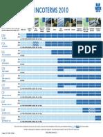 incoterms-2010-gb.pdf