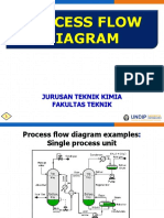 01 TK 205 Process Flow Diagram 01