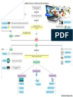 Mapa Conceptual Capitulo 2 Terminado
