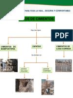 Tiposdecimentacion.pdf