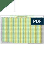 Density of KOH Solutions