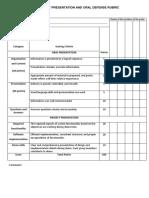 Presentation and Oral Defense Rubric