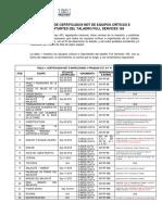 Certificados de Equipos Full Services 165