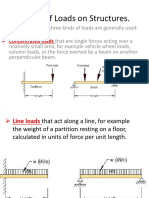 Types of Loads on Structures