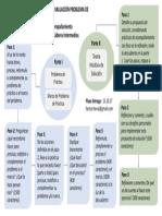 Ciclo de Evaluación HHG.pdf