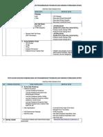 Checklist Data Rp3kp
