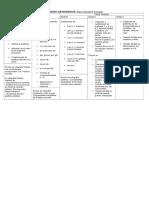 Análisis de Los Errores Ortográficos_Carbonell
