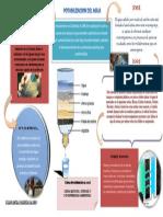 INFOGRAFIA POTABILIZACION DEL AGUA....pdf