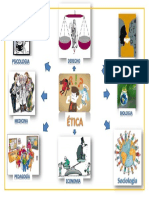 Mapa Mental Etica y Otras Disciplinas