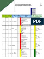 81855980-2-Matriz-General-de-Riesgo-ESH-Obras-Civiles.pdf
