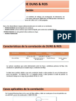 Correlación de Duns & Ros
