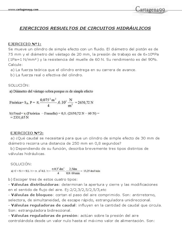 La presión del gas resorte presión fuerza-amortiguador ep2 16 1,5-80 20-150bar l26472 Kaller