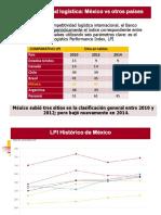 2a-ModosyMediosTransporteMexico 2015 X