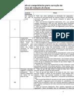 Competencias ENEM Resumo.janainaset12