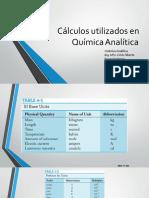 Calculos química analítica
