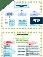 mapasconceptualesdeproblemasdelaprendizaje-121217010036-phpapp01
