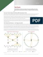 Tanium Architecture Datasheet