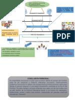 Mapa Conceptual - Política Educativa y Prácticas Pedagógicas