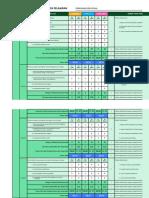 02 SKPMg2 - Pengurusan Mata Pelajaran Dsv Kali Ke 3
