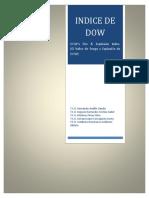 Indice Dow