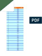令人叫绝的EXCEL函数功能(V2006.5.15整理版).xls