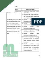 3 Lampiran Tabel kurikulum RA ayomadrasah.pdf