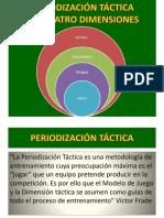 periodizacintcticapowerjornada-120221053209-phpapp02.ppt