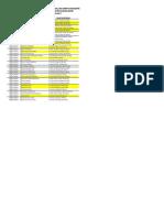 Daftar Nama Pembimbing Proposal Dan Skripsi 2017 Fix