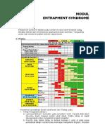 Entrapment_Syndrome.pdf