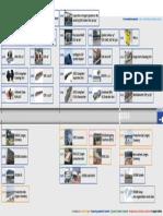 ROSEN Group Timeline 2008-2010