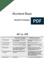 Akuntansi Biaya.pdf