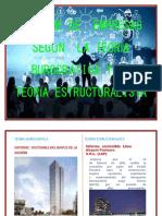Informe de Empresas Según La Teoría Burocrática y La Teoría Estructuralista
