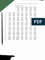Tablas de Factores de Interes 11%-50%-2