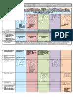 DLL-EPP6-ICT-Q1-W9