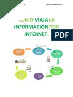 Tema 2_ Ejercicio 3- Viaje de La Información Por Internet (Modelo Esquema)