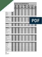 Weightage Analysis of JEE (ADVANCED)_ Chemistry.pdf