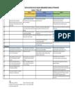 H1062-FD-Summary Analysis of Building Arrangement Planning