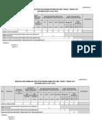 Analisa Dan Rumusan Data Ipp2m Dan Ikam Edisi 2008